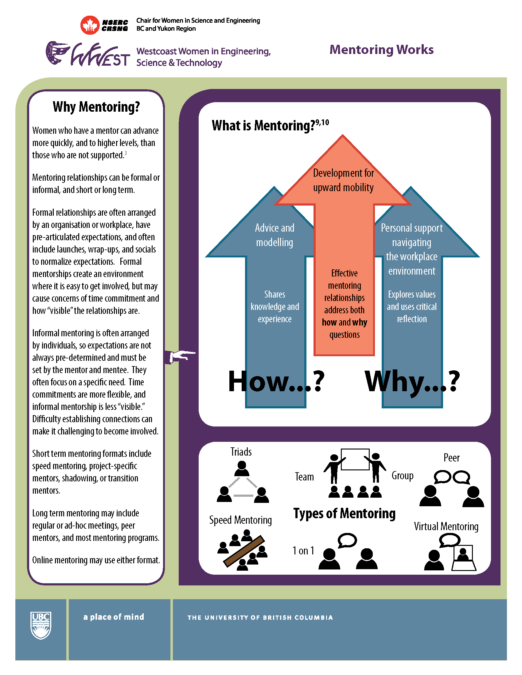 Mentoring Works_Page_1