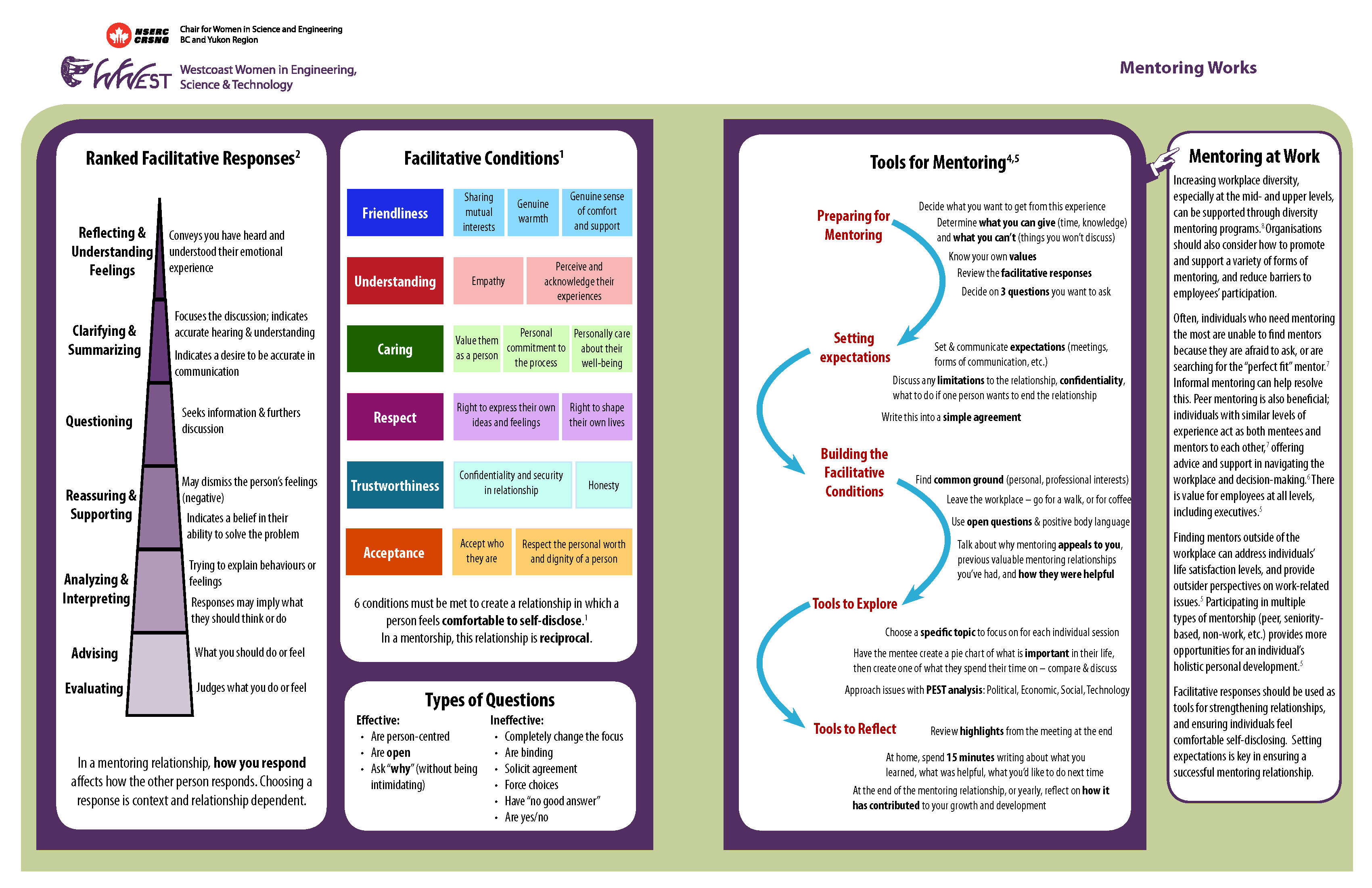 Mentoring Works_Page_2