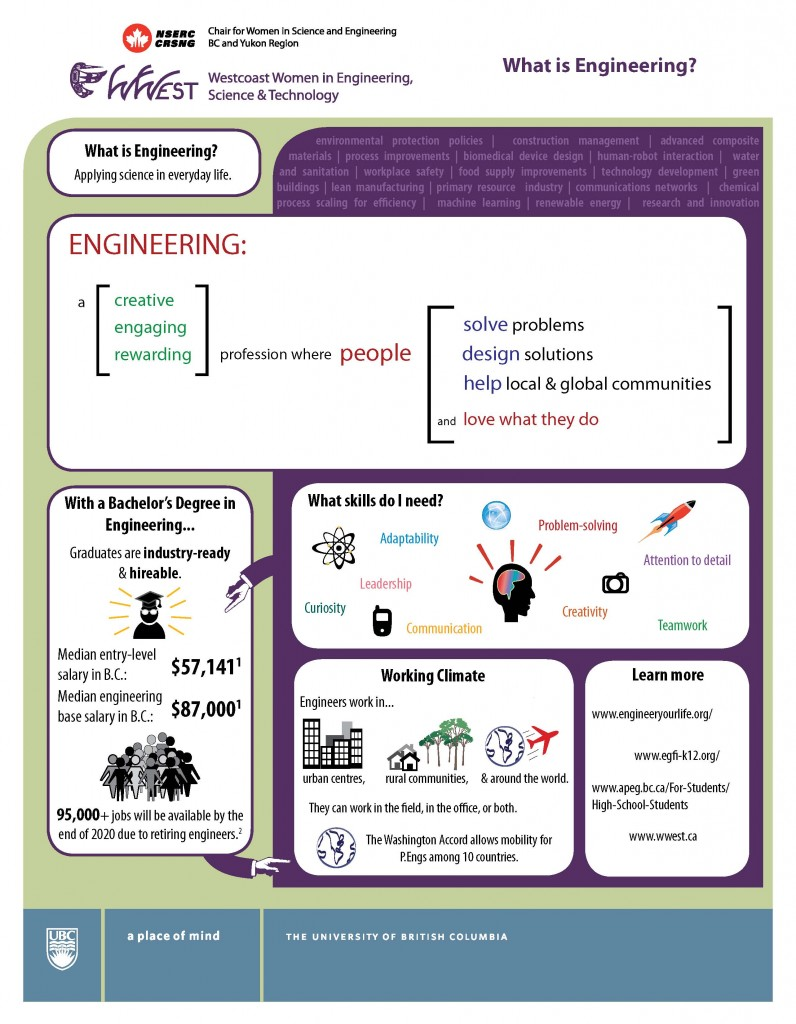 What is Engineering_Page_1